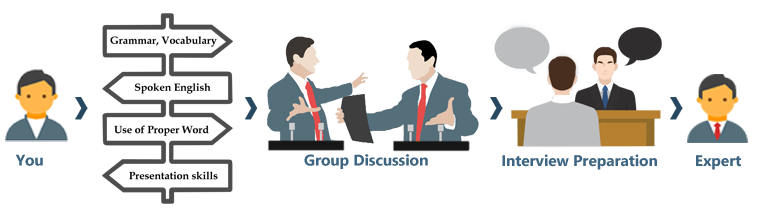 Group Discussion Tips Pdf